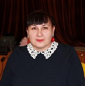 Ковальчук И.М.