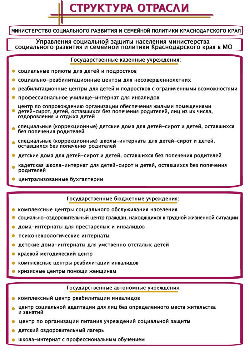 struktura_otr-020915